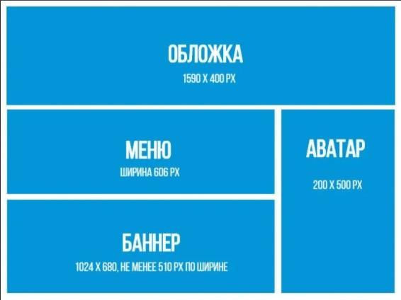 Размеры визуальных элементов для ВКонтакте
